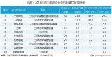 中国十大动力电池企业详细解析