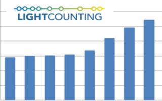 光通信行业产品预计2020年的整体销售将实现适度增长