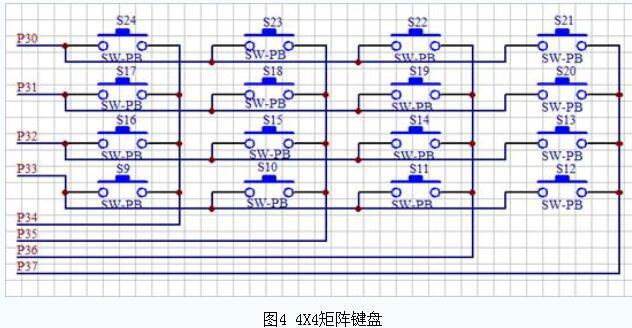 独立键盘的检测原理及程序实现方法