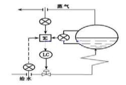 基于三维力控自动化监控组态软件在锅炉控制系统中的...