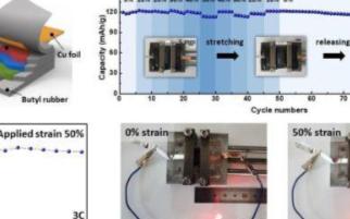 韩国研发可拉伸锂离子电池用于可穿戴或可植入人体电子设备中