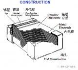 陶瓷電容的結構和主要加工環節