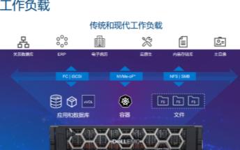 戴尔发布中高端存储PowerStore创新产品,灵活满足企业对数据存储需求