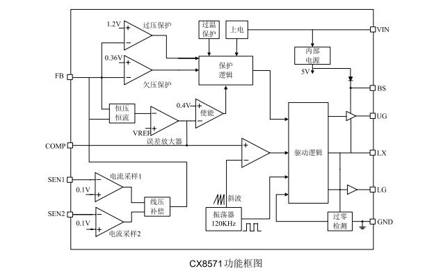 CX8571降壓轉換器的數據手冊免費下載