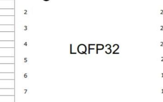 靈動代理MM32SPIN05TW32單片機