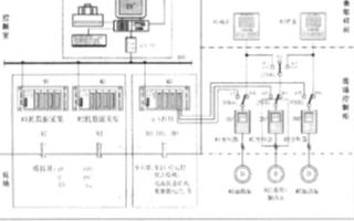 基于PLC和计算机网络技术实现发电厂化学监控系统...