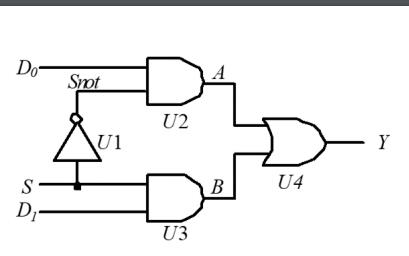 Verilog硬件描述语言的基础知识详细讲解
