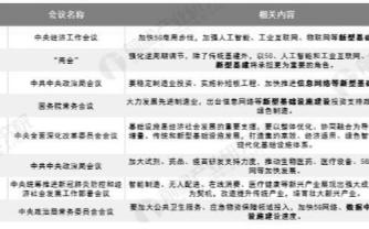 2019年中国数据中心数量约7.4万个,大型数据...