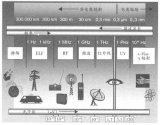 EMC测试的历史与未来