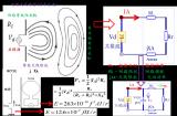 EMI辐射设计理论和思路