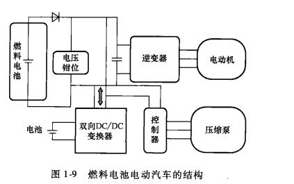 现代电力电子学PDF电子书免费下载