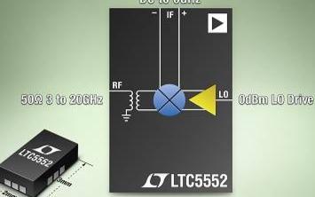 ADI推出超寬帶3GHz至20GHz的模擬混頻器