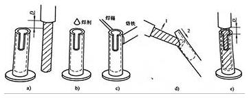 管狀接線柱焊接步驟和有哪些注意事項
