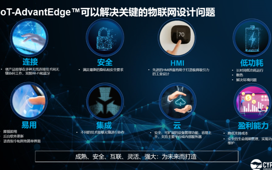 Cypress MCU襲卷智能門鎖市場,借IoT...