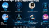 Cypress MCU袭卷智能门锁市场,借IoT-AdvantEdge扩大生态