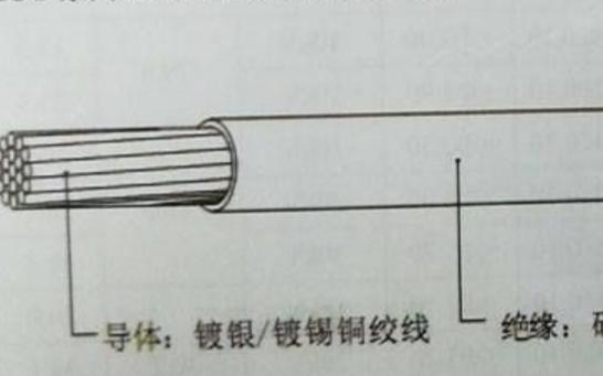 你知道硅橡胶电缆的特性及应用领域有哪些吗?
