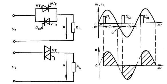 交流調壓電路和交流調功電路的區別
