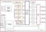 利用STM32高精度定時器實現PWM輸出的實現原理