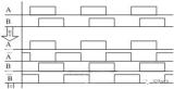 STM32定時器非對稱PWM輸出模式應用示例