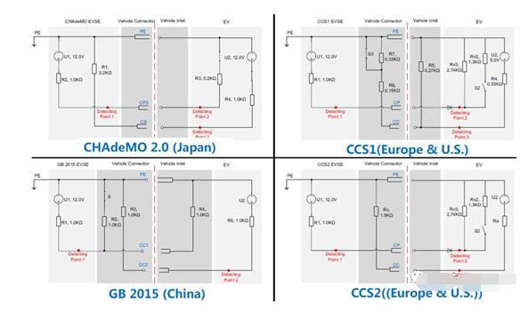 兼容各家标准的chaoji充电标准如何设计
