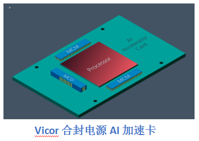 Vicor 1200A ChiP-set 助力实...