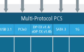 Cadence的10Gbps多协议PHY研发成功,可与控制器进行无缝对接