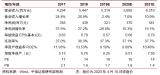 奧佳華享受海外份額集中 + 國內中長期滲透率提升趨勢不變