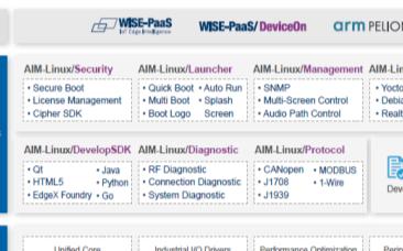 研华NXP i.MX8 ARM模块问市,多工业应用的理想型