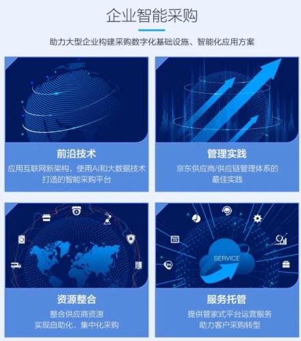 京東發布新動能計劃,解決企業市場先進技術落地難題
