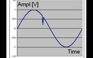 對揚聲器缺陷中高階次諧波特征進行研究分析