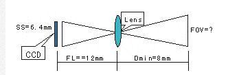 工業相機的六大基本參數
