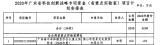 2020年度获批新建的广东省重点实验室名单揭晓