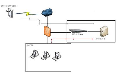 亚信安全为创维提供有效的网络威胁治理解决方案