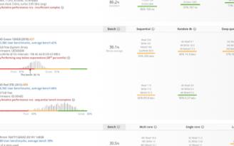 基于7nm Zen2架构的锐龙APU的桌面平台曝...