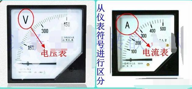 区分电压表和电流表的方法分享