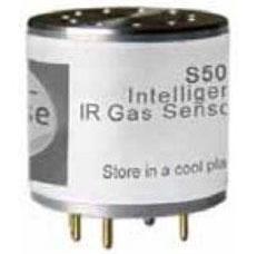 红外气体传感器S509在煤矿井下气体检测中的应用