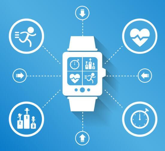 手环NFC功能的作用大吗
