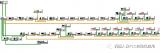 MRP通过环拓扑控制冗余网络
