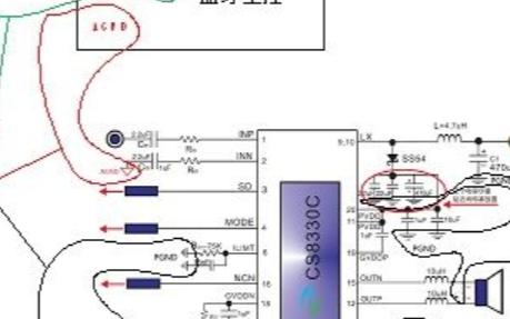 10-20W中功率D类音频功放IC应用设计时怎样...