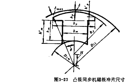 电机设计陈世坤版PDF电子书合集免费下载