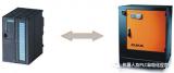 C4机器人与PLC的通信IO域更改扩展