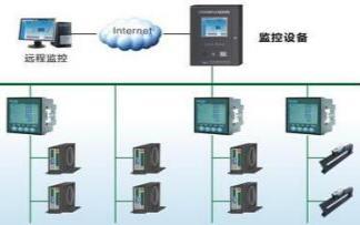 防監控系統對網絡帶寬的要求