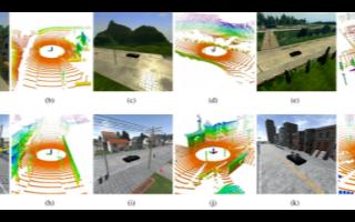 MIT:使用深度卷積神經網絡提高稀疏3D激光雷達的分分辨率