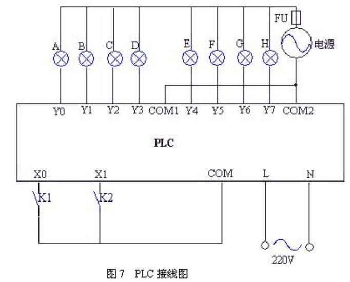 藝術彩燈PLC編程接線及梯形圖