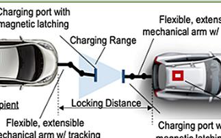 移动充电宝的研发能否增加电动车边跑边充的可能性