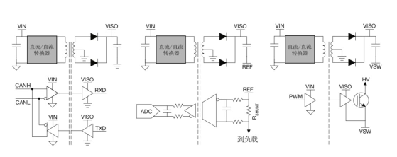 穿过隔离栅供电:认识隔离式直流/直流偏置电源