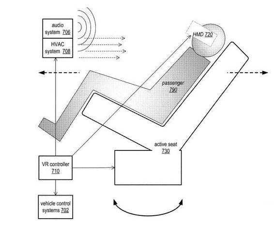 苹果更新车载VR头显专利_减轻晕车问题