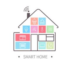 预计智能家居自动化超12.50%的速度增长,20...