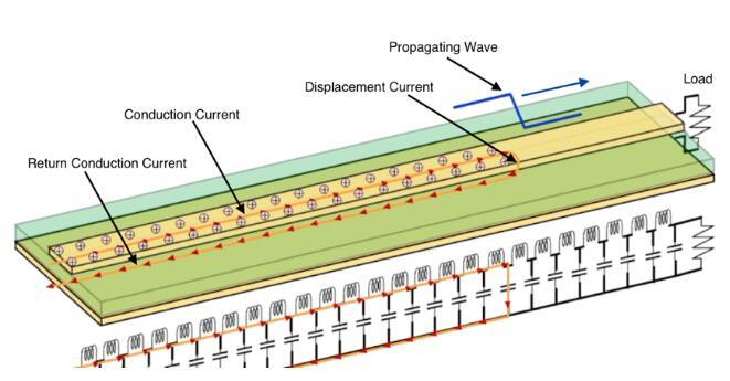 电磁兼容EMC的重要概念理解