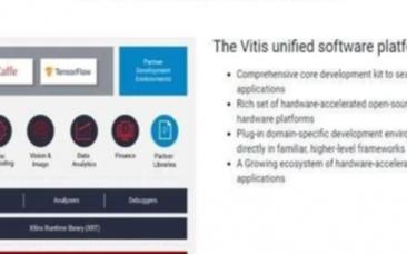 Xilinx AI它有什么作用,提升醫療成像